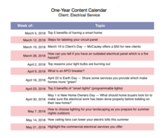 You will get a Social Media Content Calendar with over 100 post ideas